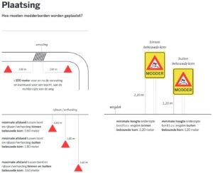 BUMA plaatsing verkeersborden